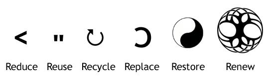 R symbols 1